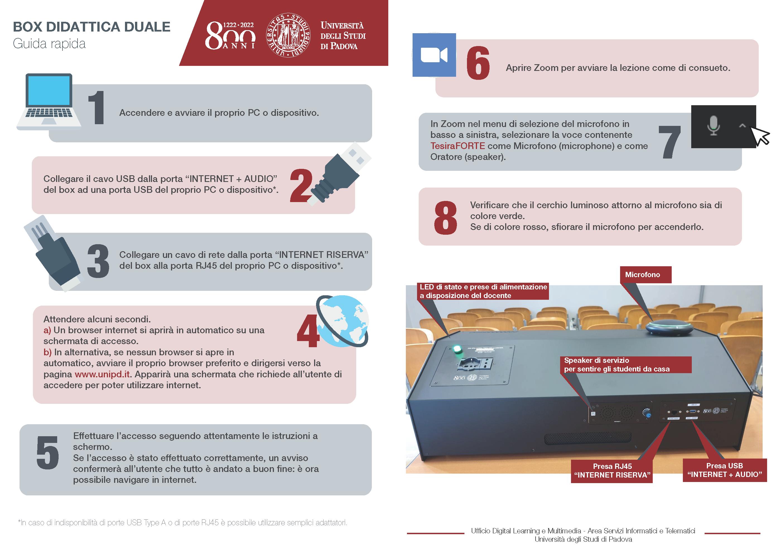 Box Didattica Duale - Guida alluso per gli utenti.